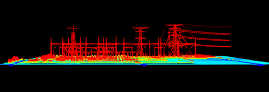 山东电网1000kV特高压激光雷达巡线,GL-70A再下一城